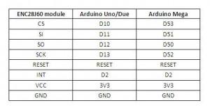 collegamenti_arduino_enc28j60