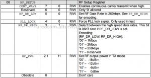 registro_6_NRF24L01
